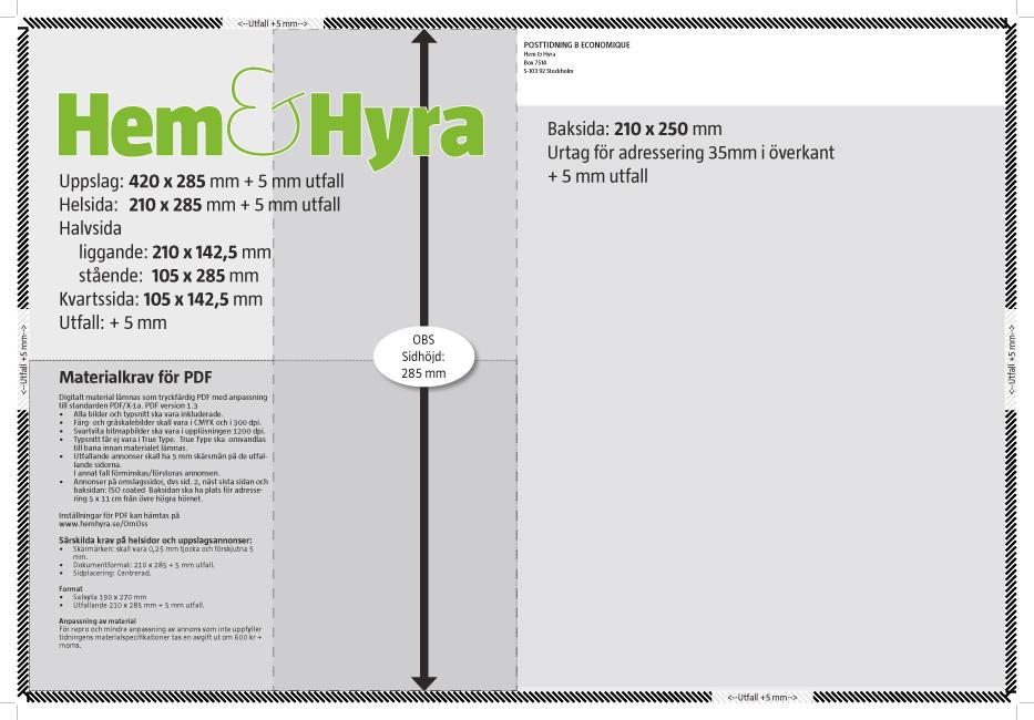 Hem & Hyras annonsformat för papper
