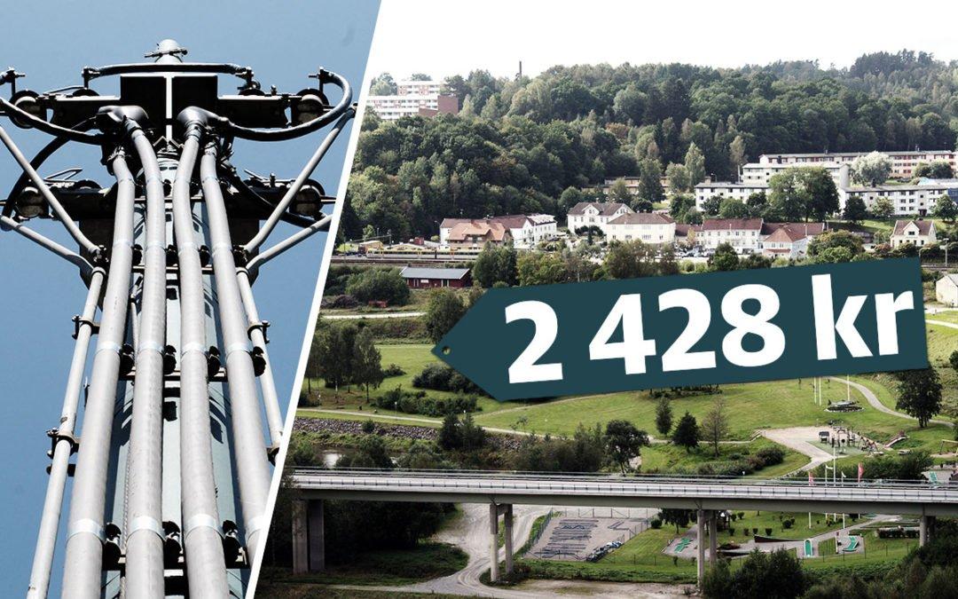 02e5576895a3 Elpriset ökar mest – här är kommunala avgifter dyrast - Hem & Hyra