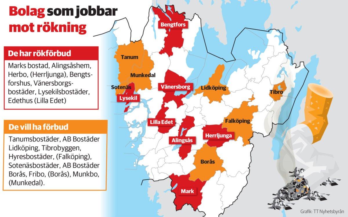 Allt fler hyresbostader i kommunerna