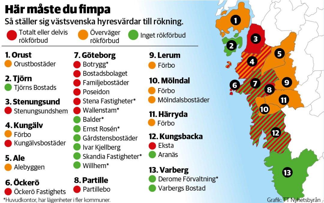 2256dc1f587e Grafik: Så ställer sig västsvenska värdar till rökning