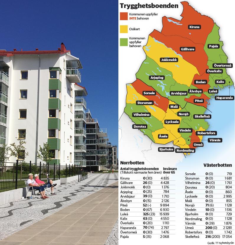 Karta över vilka kommuner i Norr- och Västerbotten som uppfyller- och inte uppfyller behovet av trygghetsboende.